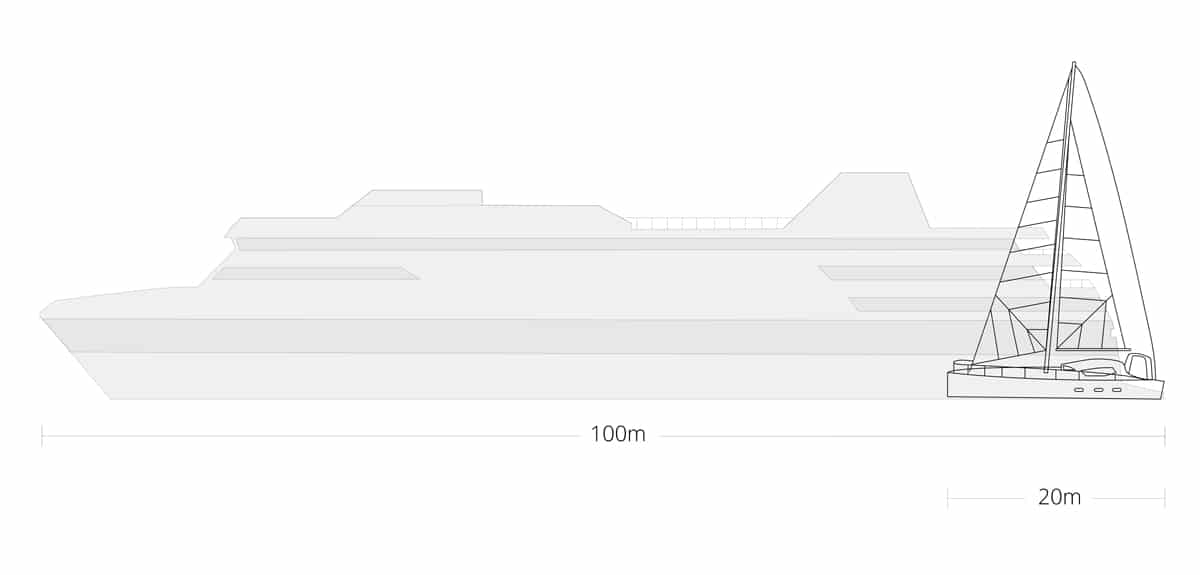 expedition sailing yacht versus a cruise ship